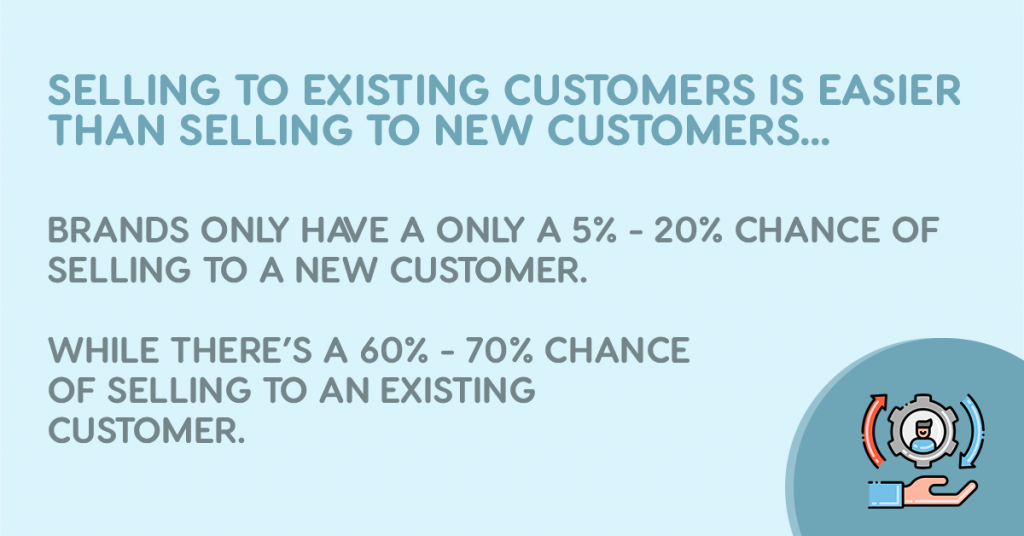 Retention marketing is relevant because, conversion rates are higher for existing customers because brands have already established a trusting relationship.