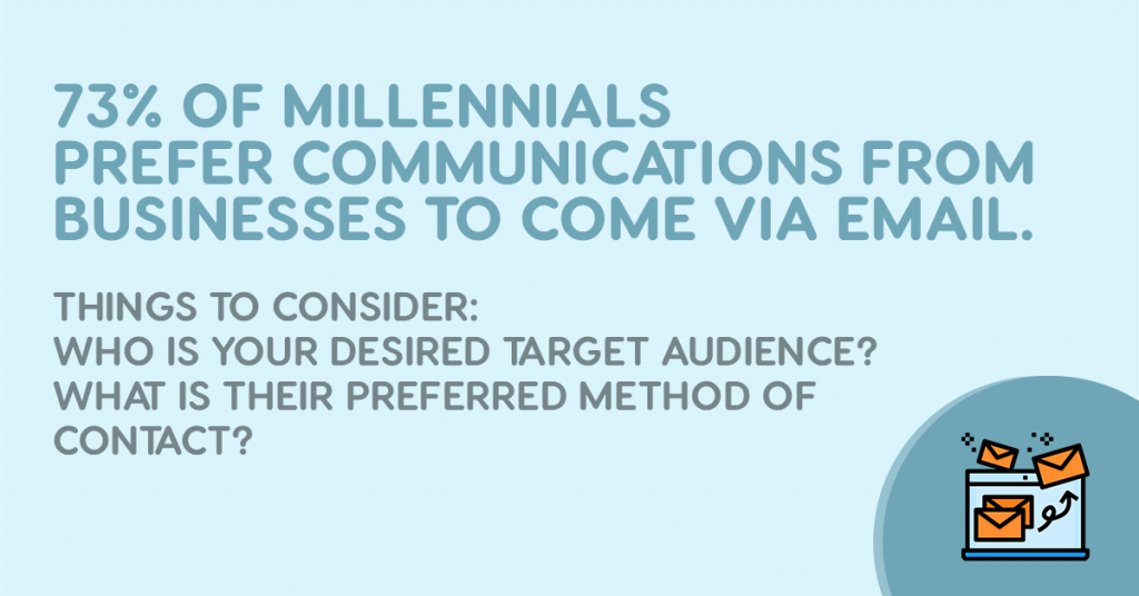 73% of millennials prefer communications from businesses to come via email. Need marketing emails for your business? Get in touch